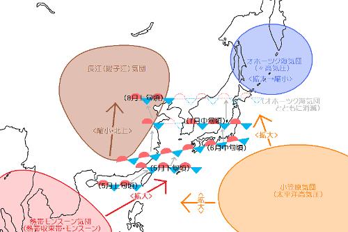梅雨前線-図